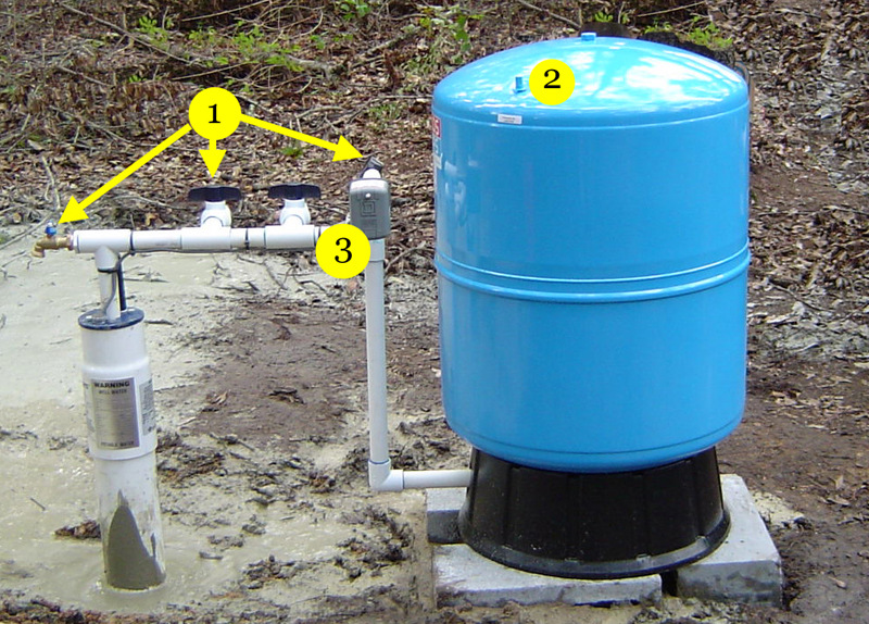 Well-Pump-System