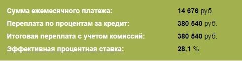 Посчитать проценты кредита в рублях