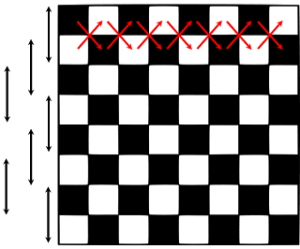 GRE Probability Practice Chess Board