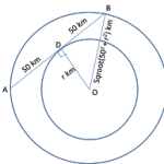 GRE Geometry – Planet Circles