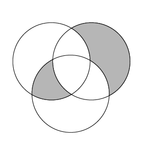 The area of each of the three circular regions in the
