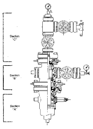 Gas Well Schematic - Auto Electrical Wiring Diagram Wellhead Pumpjack Schematic Diagram on
