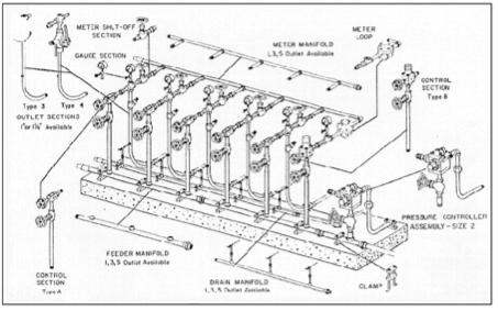 Oil Well Pumps Piston Pumps Wiring Diagram ~ Odicis