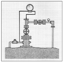 The Basics of Gas Lift Pumping in Oil & Gas Production