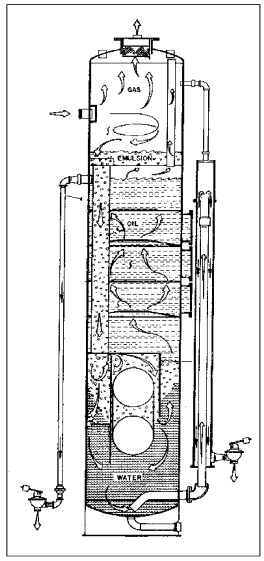 Separators, Heater-treaters, and Pressure in Oil & Gas
