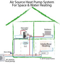 air source heat pump system diagram [ 1007 x 888 Pixel ]