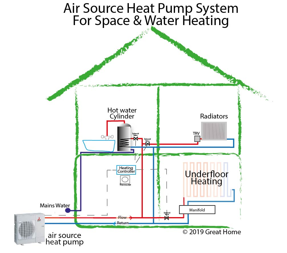 hight resolution of air source heat pump system diagram
