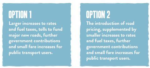 CBG options
