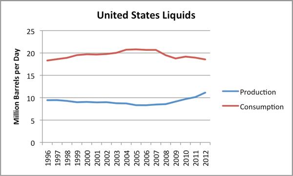 united-states-liquids