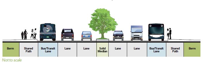 Lincoln Road cross section of proposed development