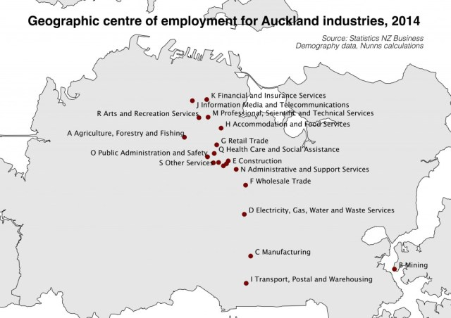 Auckland_employment_centre_industry_2014