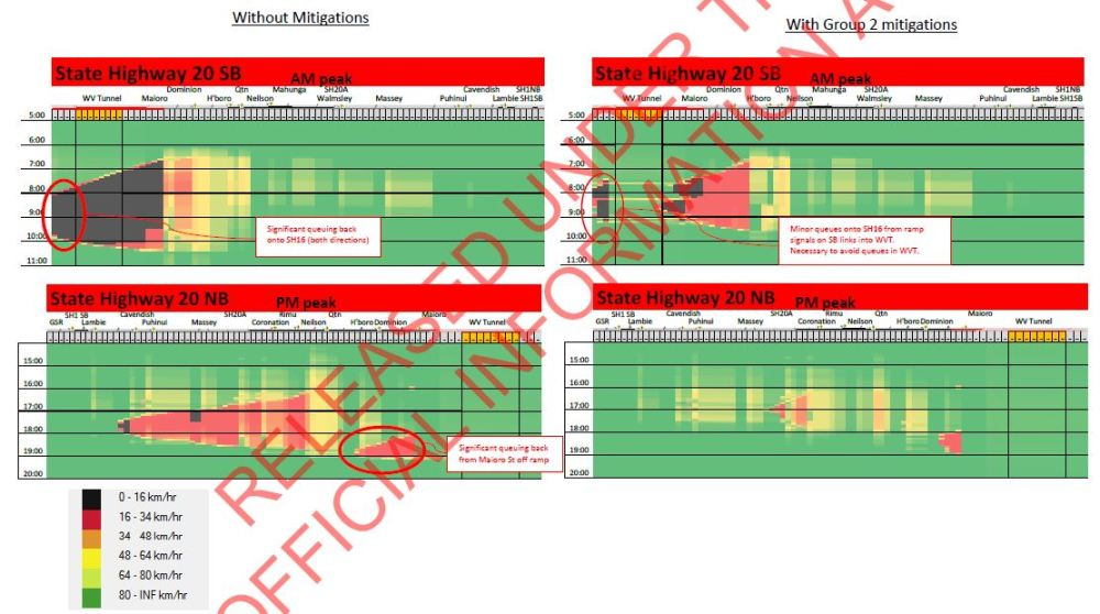 Waterview Operational Risk Assessment Heat Map example