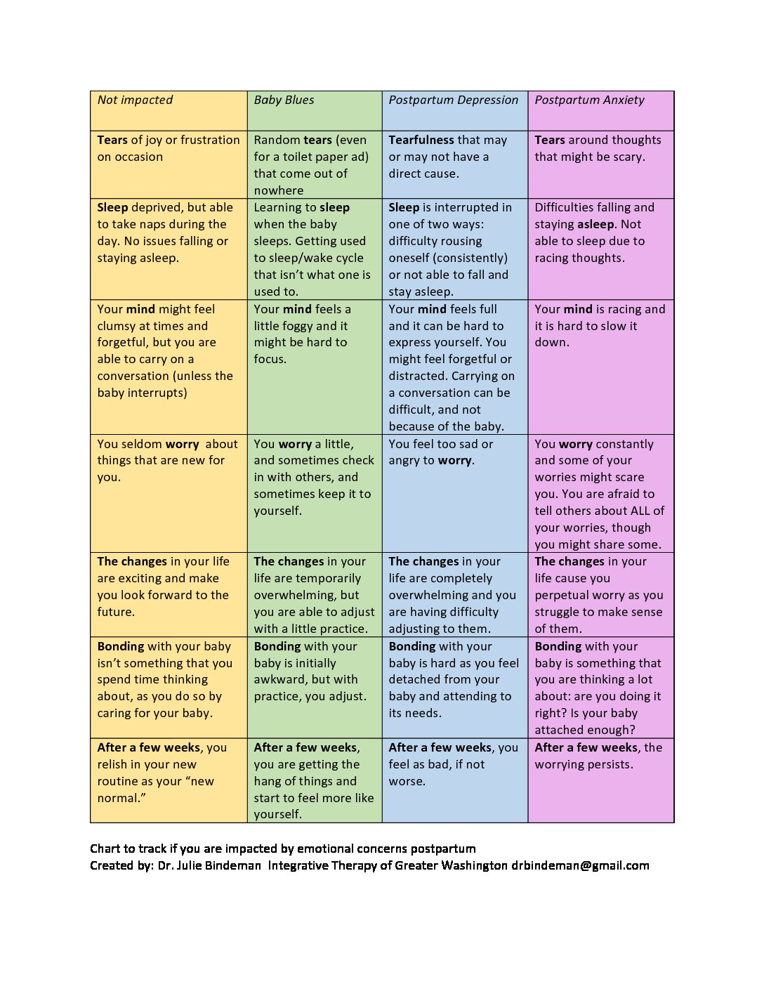 Understanding Perinatal Mood Issues When Is It A Problem