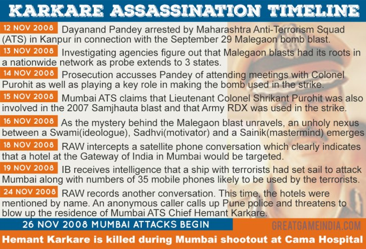 Mumbai-Attacks-2008-Timeline-Hemant-Karkare-Assassination-GreatGameIndia-Terrorism