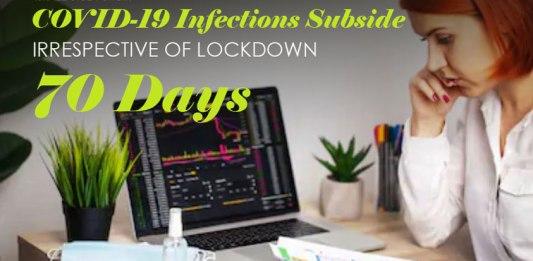 COVID-19 Infections Subside In 70 Days Irrespective Of Lockdown