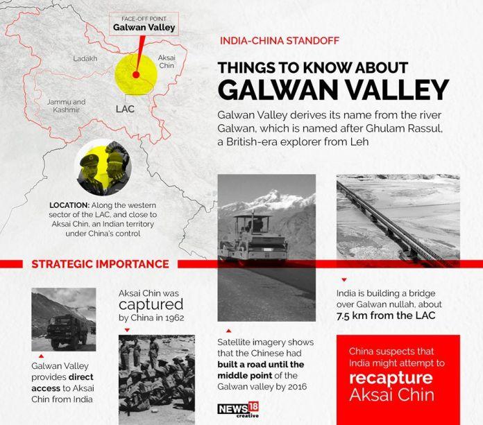 Strategic importance of Galwan Valley in Ladakh