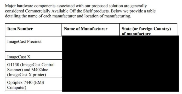 Dominion redacted foreign location of manufacture of Voting Machines