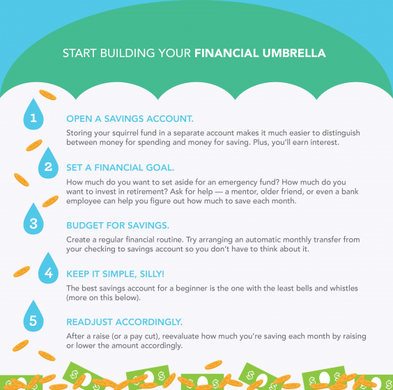 Financial Umbrella