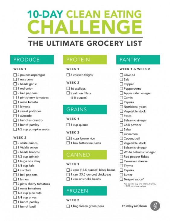 Clean Eating Grocery List  Greatist