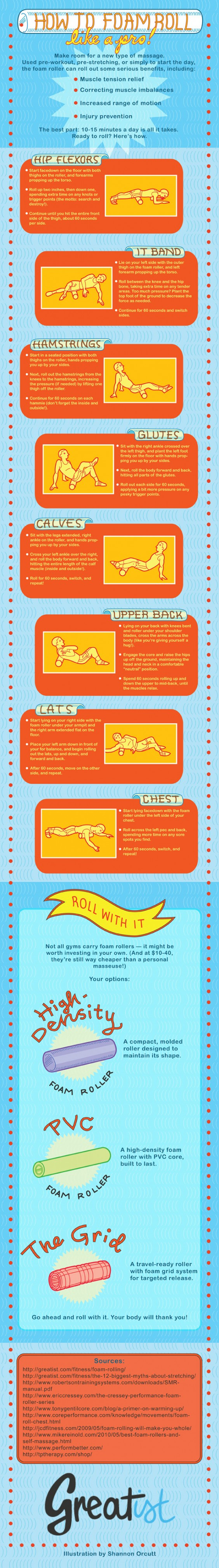 Foam Rolling Infographic