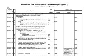 HTSUS Tariff Classification