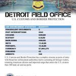 Detroit CBP Cash Seizure Statistics