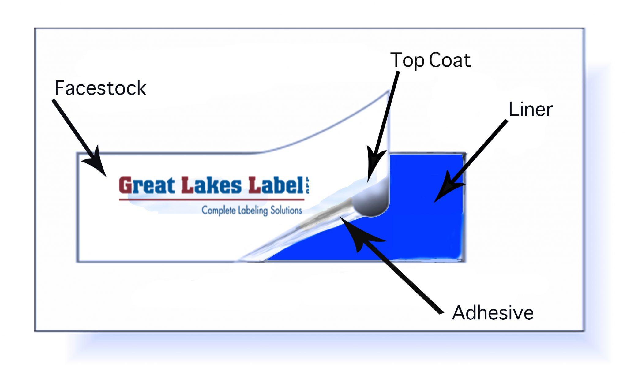 Label Printing F A Q S
