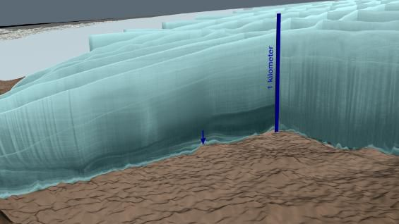 What Did Scientists Find Under Greenland's Ice