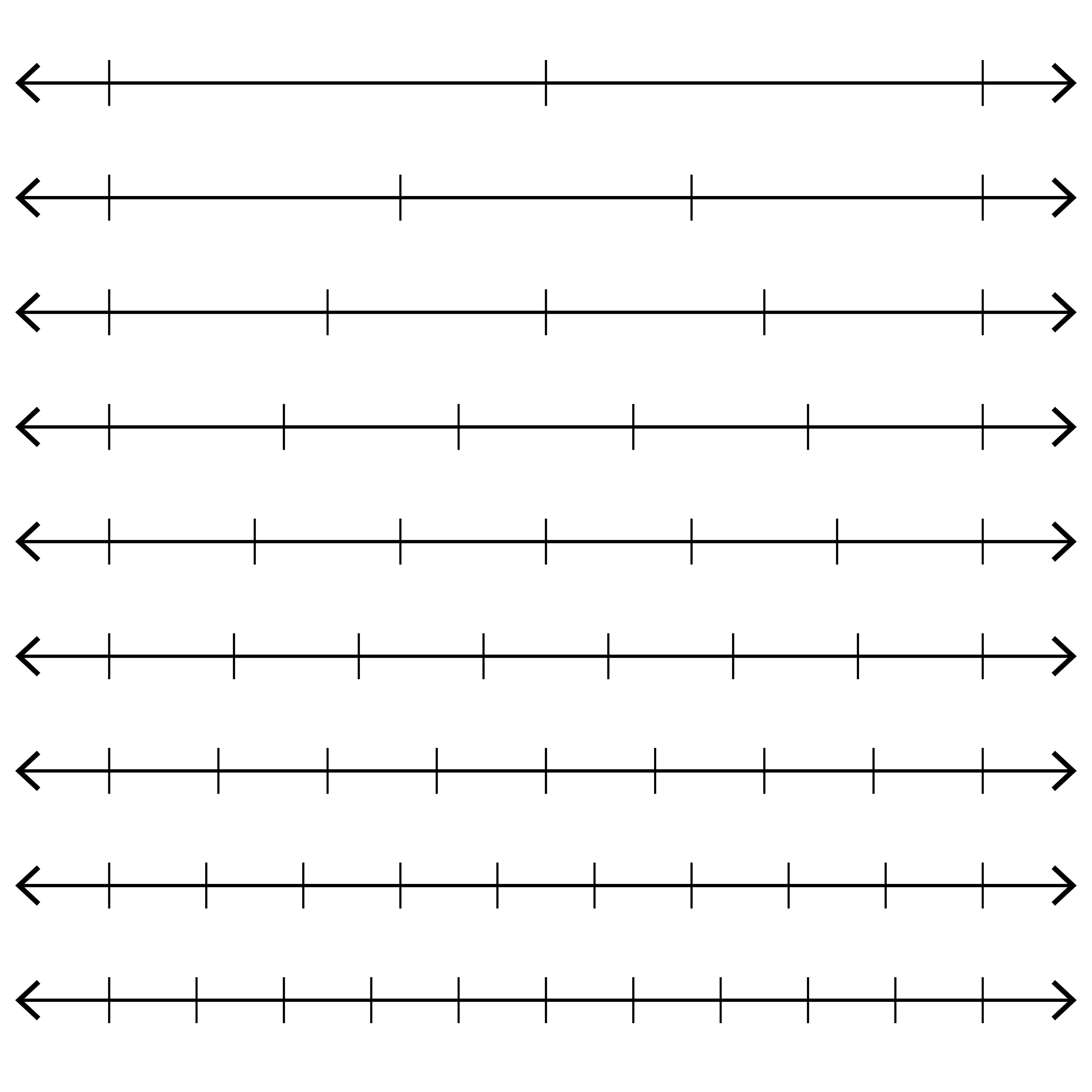 number lines middle school matters