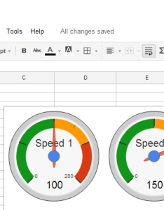 This also google docs experimenting with speedometers in  gd spreadsheet rh greatofficetips wordpress
