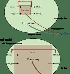 feudal system diagram empty [ 2288 x 3148 Pixel ]