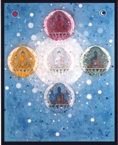 Image of the Buddha Family Mandala. (Image by Aloka. Originally published at The Buddhist Center.)