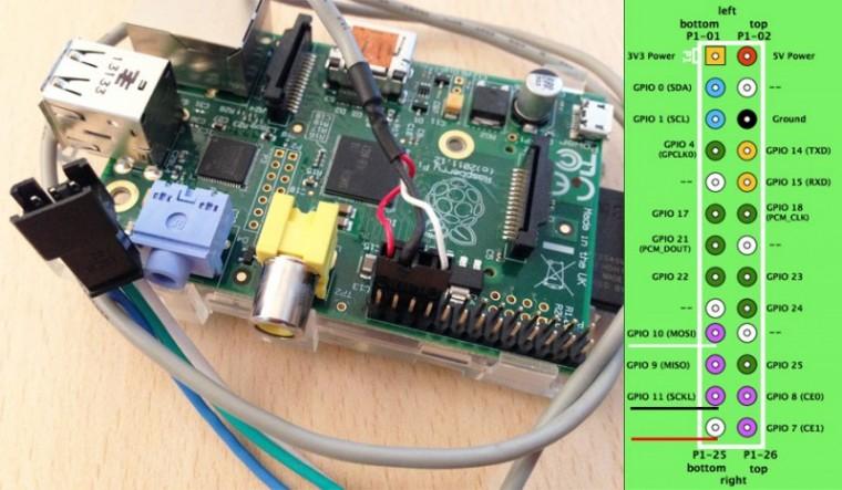 Schema di collegamento al Raspberry