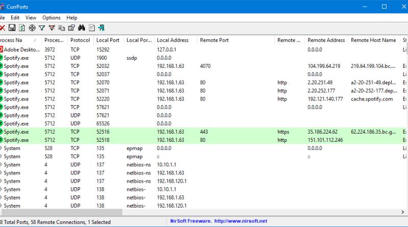 Come scoprire le porte di comunicazione aperte sul PC con CurrPorts