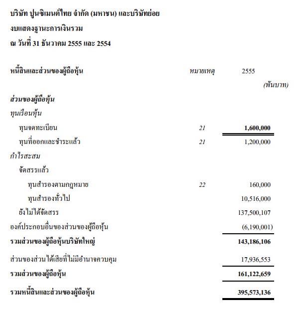 งบแสดงฐานะการเงิน แบบรายงาน ส่วนของผู้ถือหุ้น