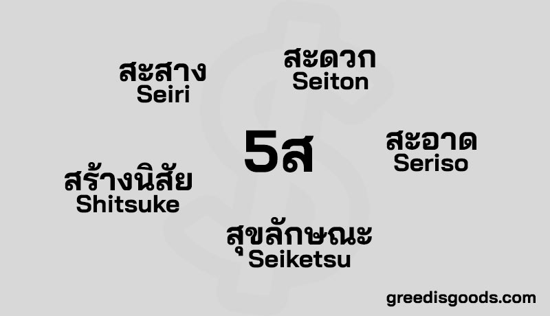 5ส คือ กิจกรรม 5ส มีอะไรบ้าง หลัก 5 ส คือ 5s สะสาง สะดวก สะอาด