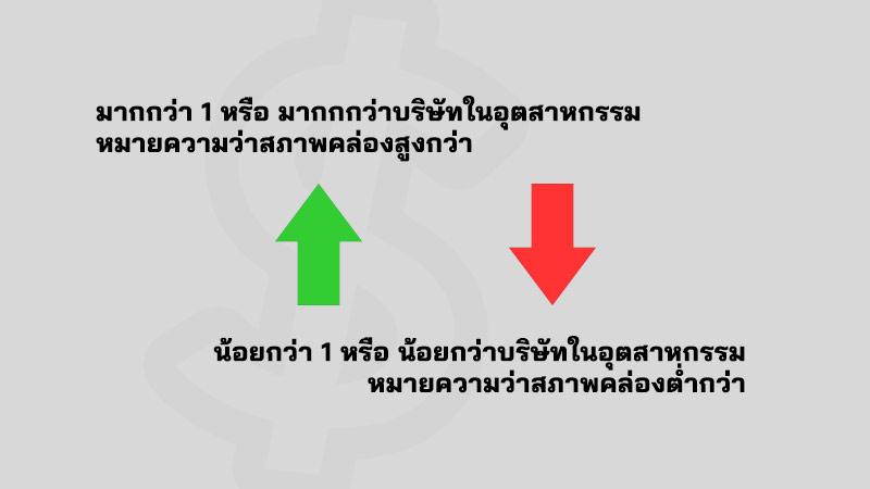 Current Ratio คือ อัตราส่วนเงินทุนหมุนเวียน คือ ตัวอย่าง อัตราส่วนทุนหมุนเวียน