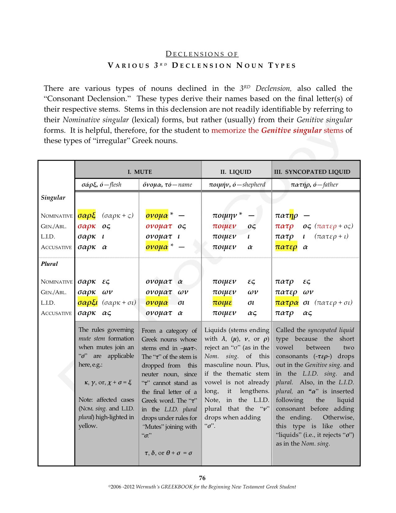 3rd Declension Greek Nouns