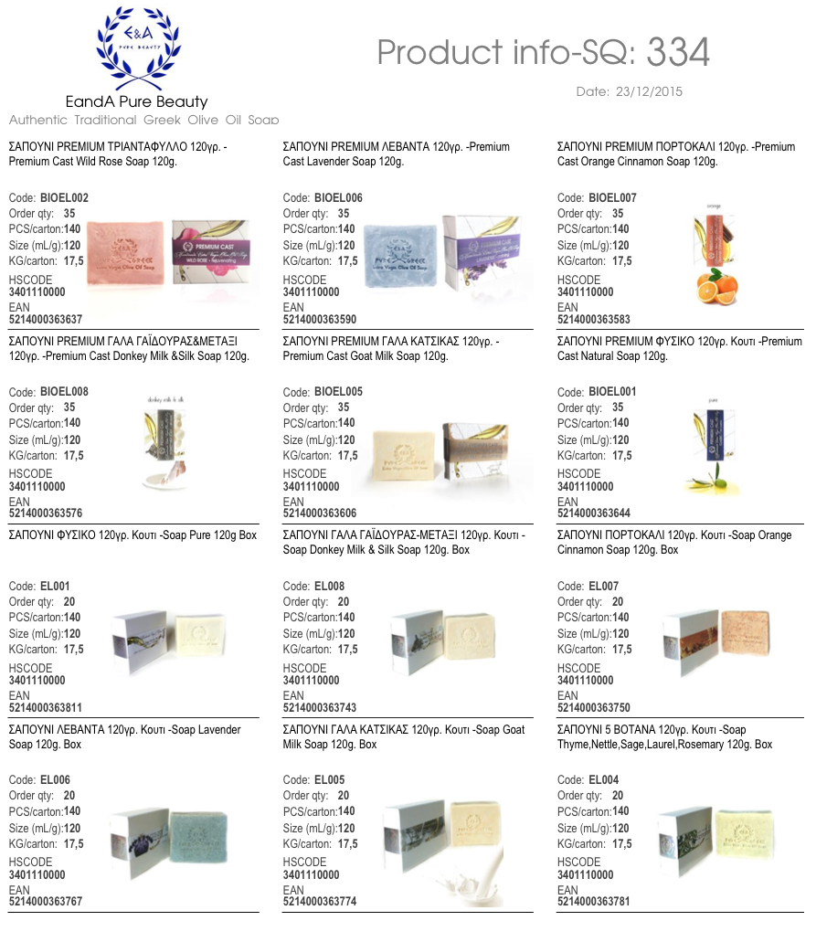 Wholesale-distributors Located In Ohio