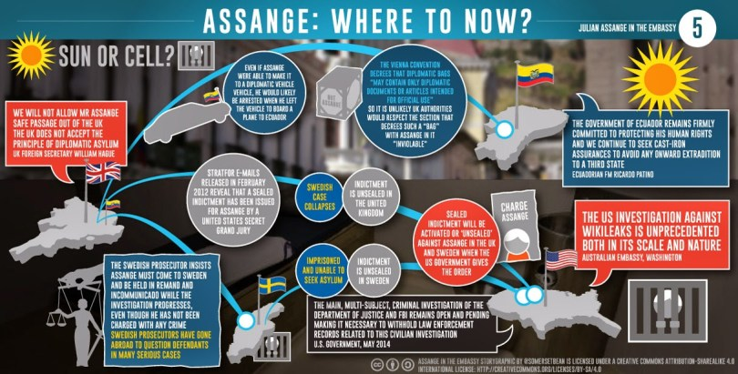 5assange-where-to-now-twitterL