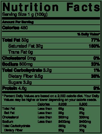 Kajmak nutritional facts