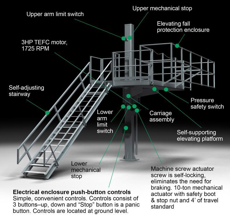 G Raff Elevating Platform For All Tank Trucks Amp Bulk Rail