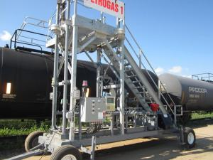 GREEN Portable Transloading Platforms for Railcars | Made in the USA!