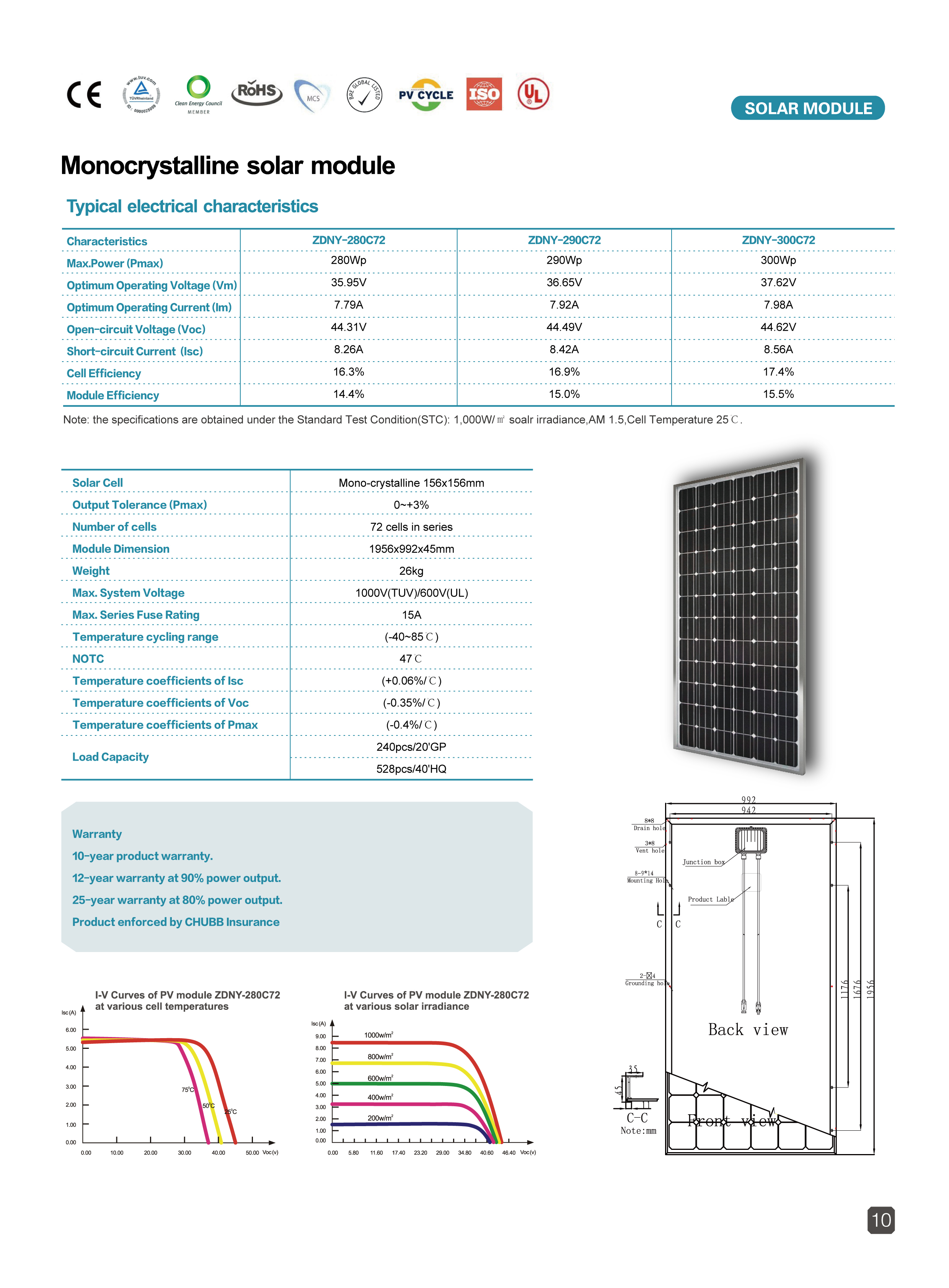 280w To 300w Mono Crystalline Solar Panel Datasheets