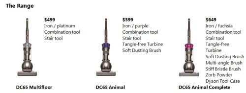 Dyson comparisons and prices for the best clean!