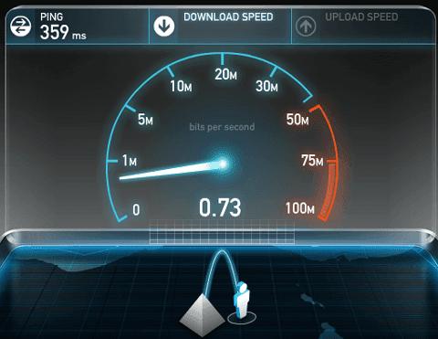 لقياس سرعة الإنترنت… اليكم هاتين الطريقتين