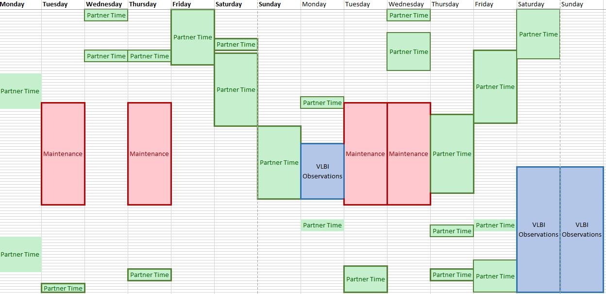 schedule_now