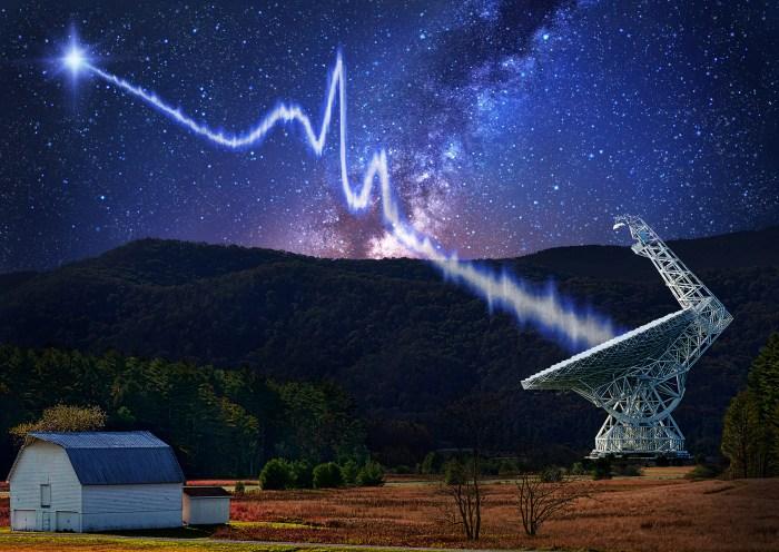 fast radio burst and Green Bank Telescope