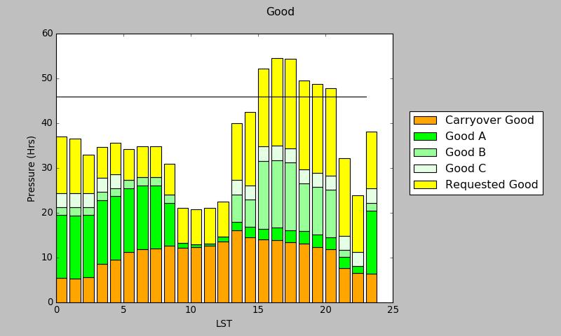 pressure plot - good