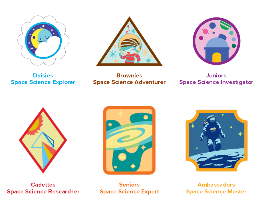 The Green Bank Observatory Girl Scout Weekend includes the Daisy Space Science Explorer, Brownies Space Science Adventurer, Juniors Space Science Investigator, Cadettes Space Science Researcher, Seniors Space Science Expert, and Ambassadors Space Science Master badges.